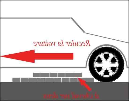 Comment passer sous une voiture sans pont ?